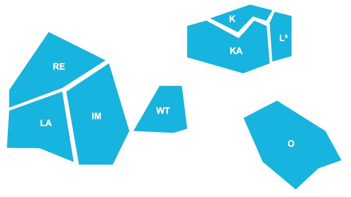 regioauswahl